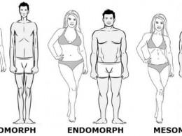 Sfaturi de antrenament pentru fiecare formă a corpului