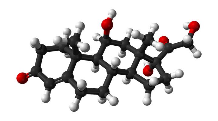 Totul despre cortizol