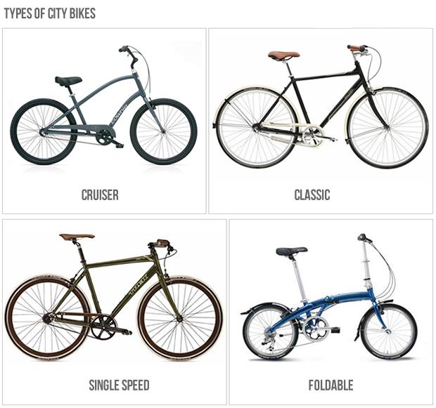 Cum alegem bicicleta?
